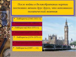 После войны в Великобритании партии постоянно меняли друг друга, что напомина