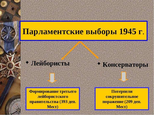 Парламентские выборы 1945 г. Лейбористы Консерваторы Формирование третьего ле...