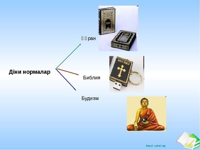 Діни нормалар Құран Библия Будизм Ашық сабақтар