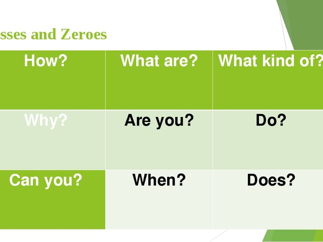 Crosses and Zeroes How? What are? What kind of?  Why? Are you? Do?  Can you...