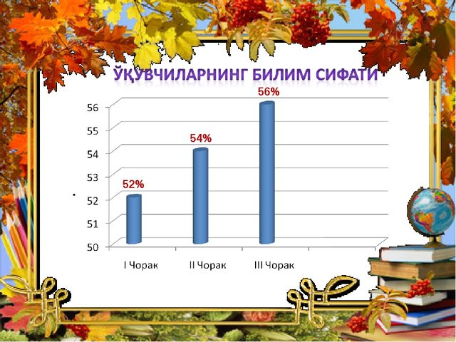 52% 54% 56%