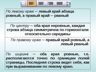 По левому краю─левый край абзаца ровный, а правый край ─ рваный По центру─оба