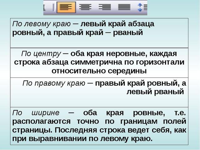 По левому краю─левый край абзаца ровный, а правый край ─ рваный По центру─оба...