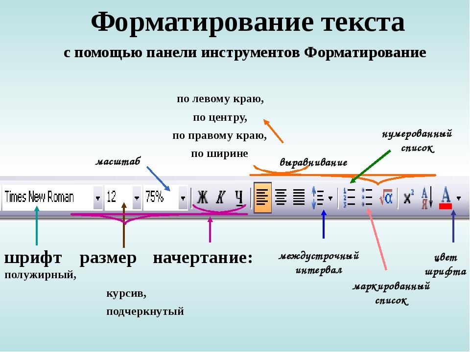 Форматирование текста с помощью панели инструментов Форматирование  по ле...