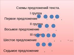 Схемы предложений текста. I группа Первое предложение : , , II группа Восьмо
