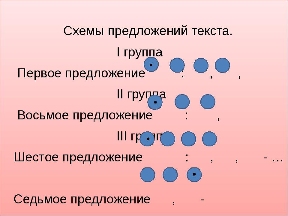 Схемы предложений текста. I группа Первое предложение : , , II группа Восьмо...