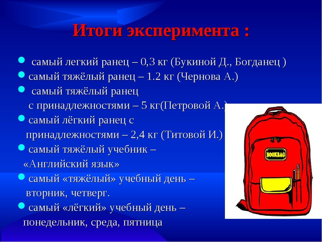Итоги эксперимента : самый легкий ранец – 0,3 кг (Букиной Д., Богданец ) самы...