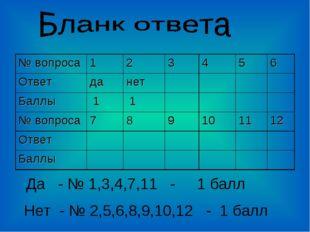 Да - № 1,3,4,7,11 - 1 балл Нет - № 2,5,6,8,9,10,12 - 1 балл № вопроса1234