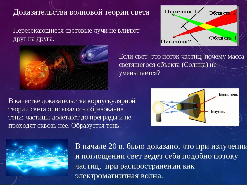 В начале 20 в. было доказано, что при излучении и поглощении свет ведет себя...