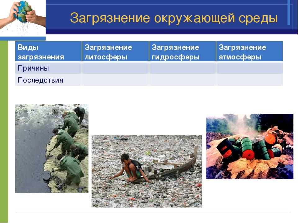Загрязнение окружающей среды Виды загрязненияЗагрязнение литосферыЗагрязнен...