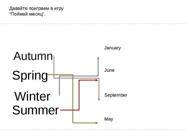 "Давайте поиграем в игру ""Поймай месяц"". January September June May Spring S..."