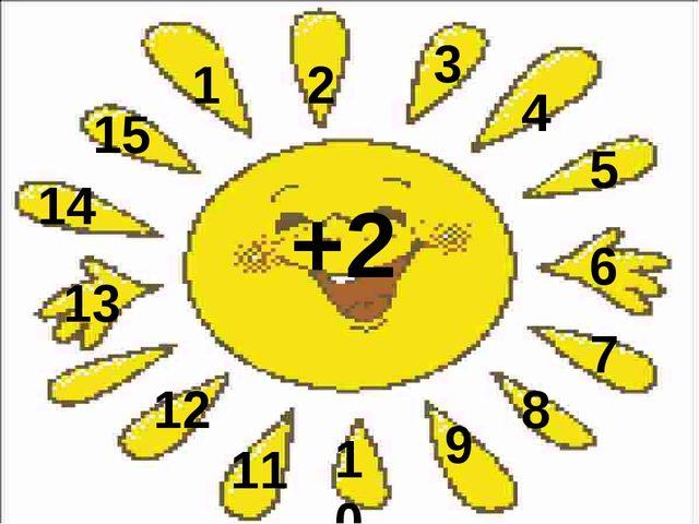 1 2 3 4 6 7 8 9 10 11 12 13 14 15 +2 5