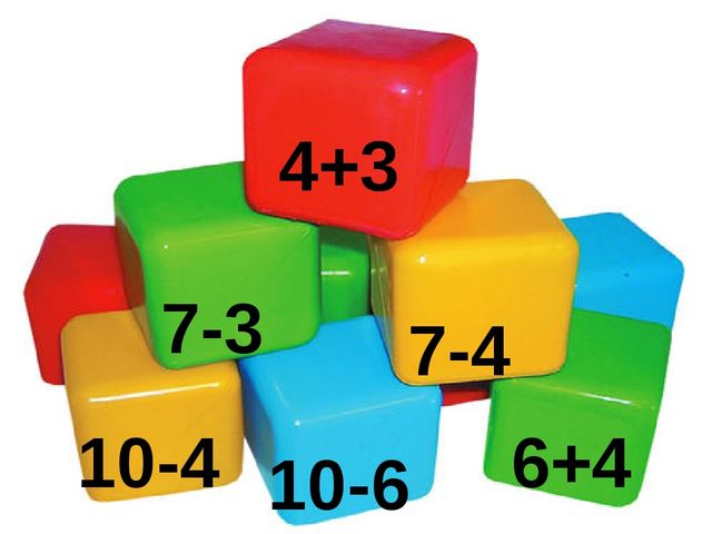 4+3 7-3 6+4 10-4 7-4 10-6