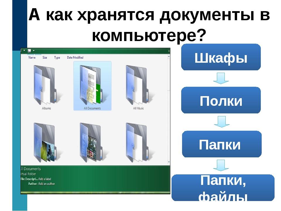 А как хранятся документы в компьютере? Шкафы Полки Папки Папки, файлы
