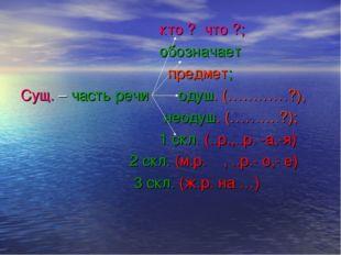 кто ? что ?; обозначает предмет; Сущ. – часть речи одуш. (…………?), неодуш. (…