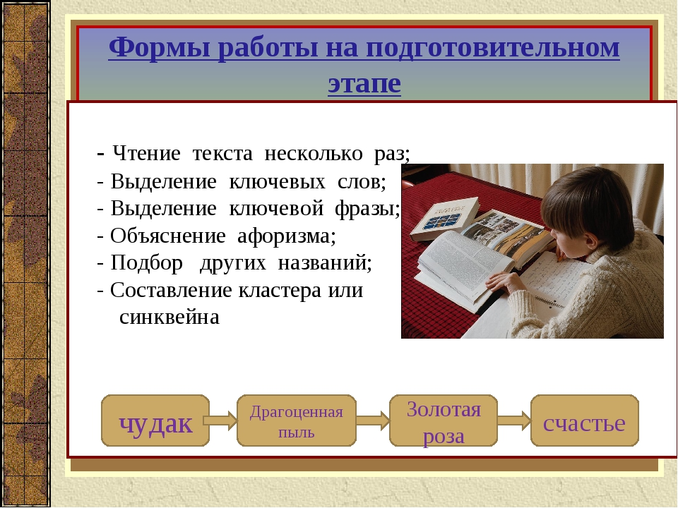 Формы работы на подготовительном этапе - Чтение текста несколько раз; - Выдел...