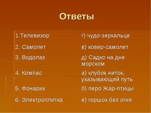 Ответы 1.Телевизорг) чудо-зеркальце 2. Самолетв) ковер-самолет 3. Водолаз