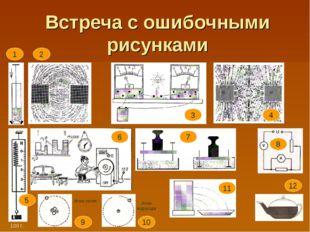 Встреча с ошибочными рисунками Атом гелия Атом водорода 1 2 3 4 5 6 7 8 9 10