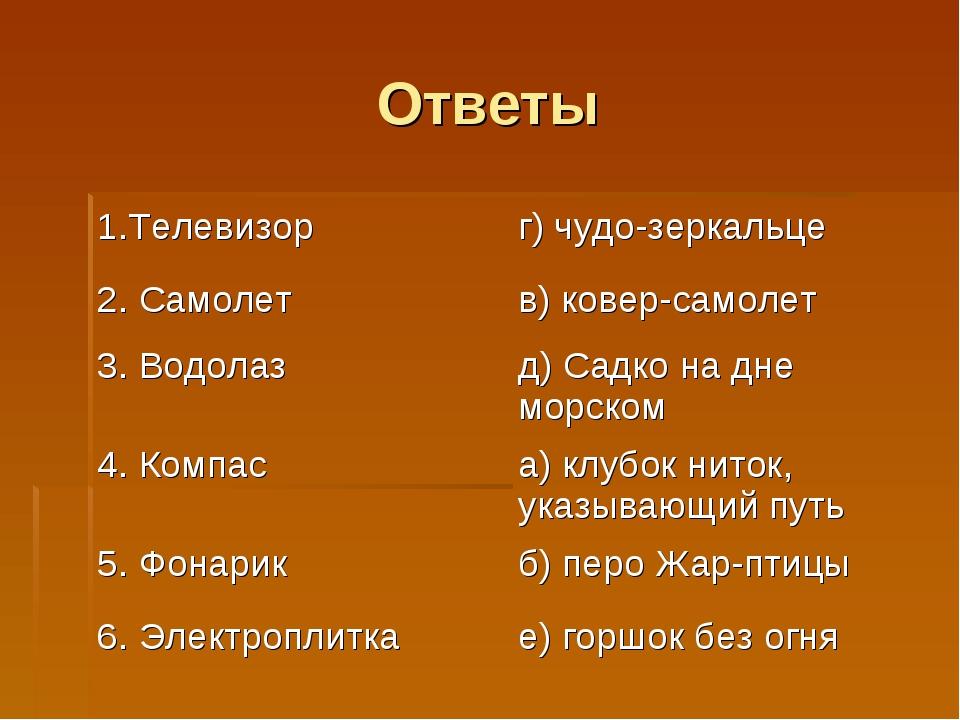 Ответы 1.Телевизорг) чудо-зеркальце 2. Самолетв) ковер-самолет 3. Водолаз...