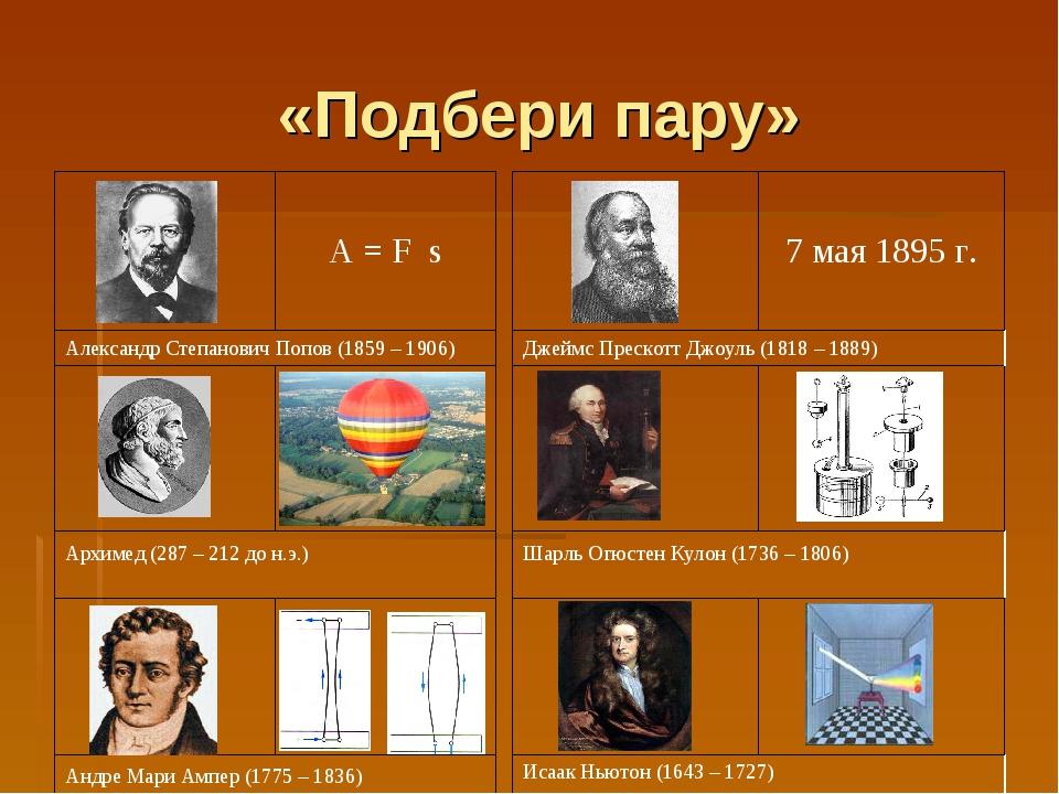 «Подбери пару» A = F s Александр Степанович Попов (1859 – 1906)  Архимед (...