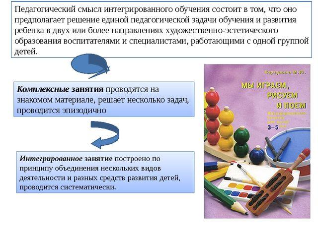 Педагогический смысл интегрированного обучения состоит в том, что оно предпол...