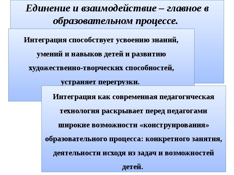 Единение и взаимодействие – главное в образовательном процессе. Интеграция сп...