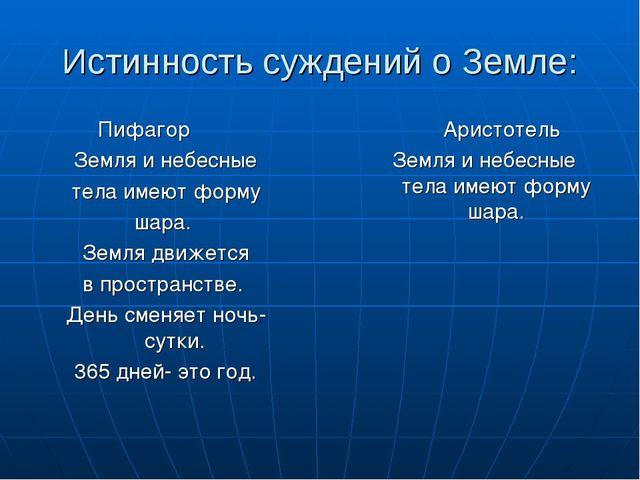 Истинность суждений о Земле: Пифагор Земля и небесные тела имеют форму шара....