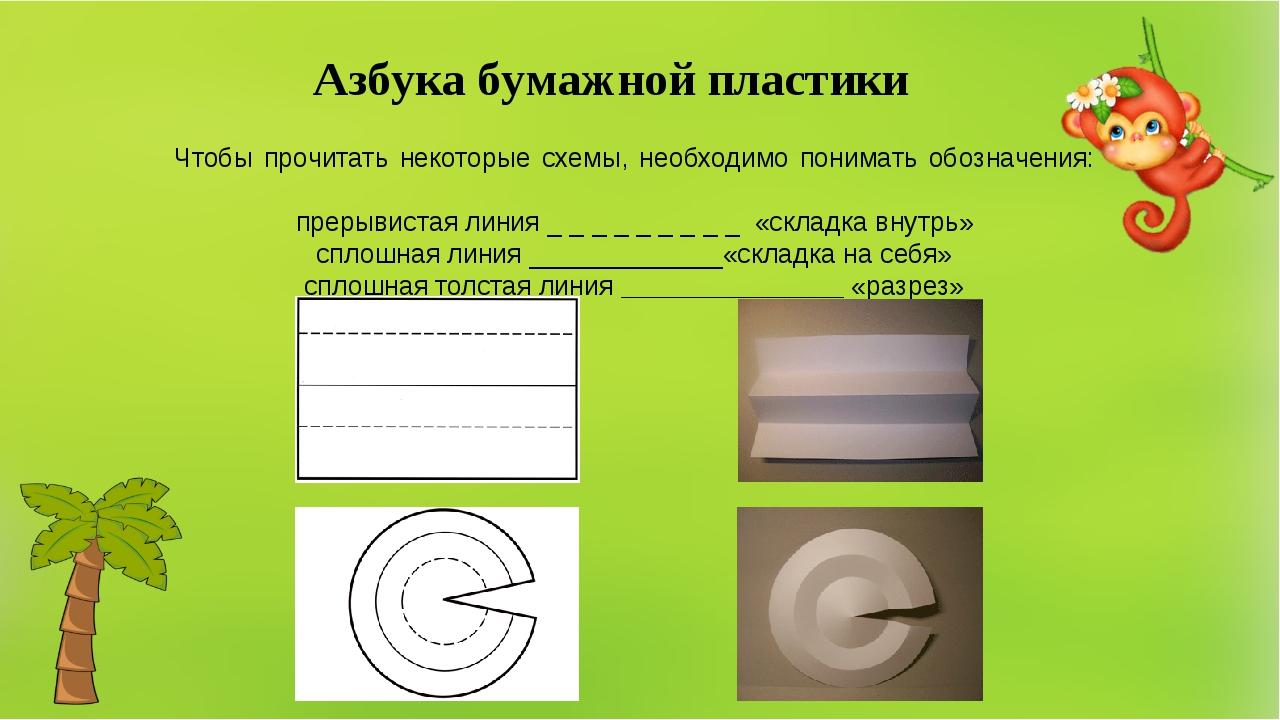 Азбука бумажной пластики Чтобы прочитать некоторые схемы, необходимо понимать...