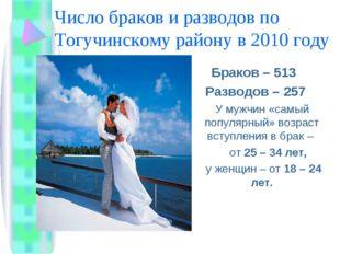 Число браков и разводов по Тогучинскому району в 2010 году Браков – 513 Разво