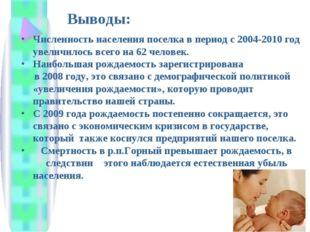 Численность населения поселка в период с 2004-2010 год увеличилось всего на 6