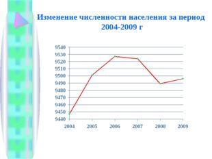 Изменение численности населения за период 2004-2009 г