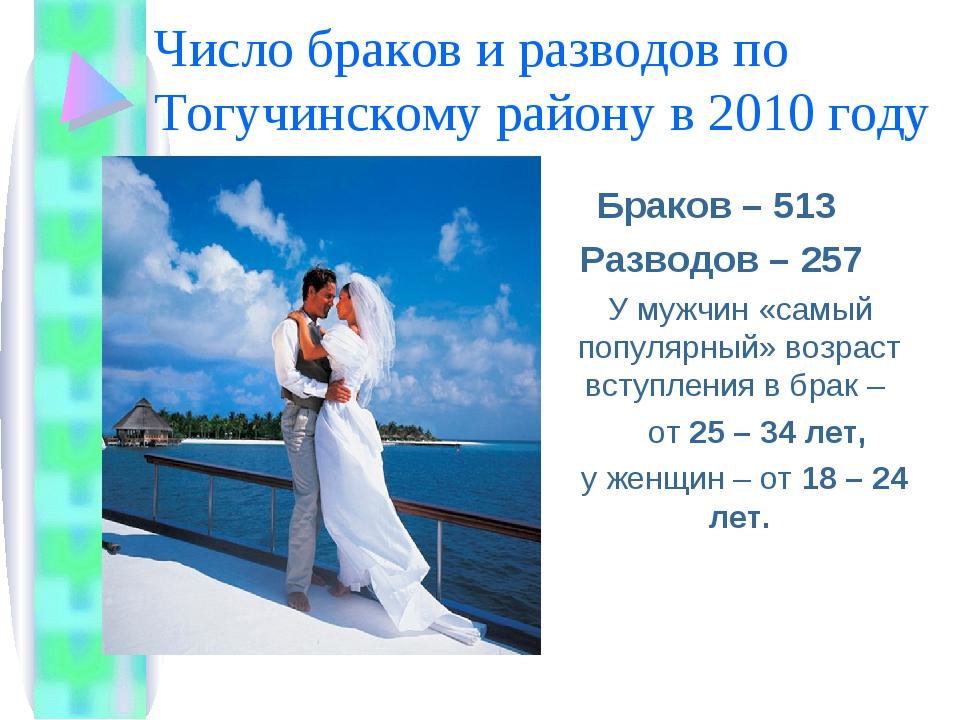 Число браков и разводов по Тогучинскому району в 2010 году Браков – 513 Разво...