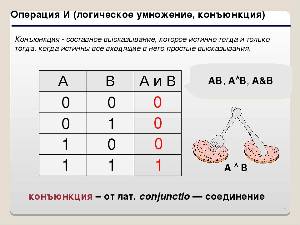 * Операция И (логическое умножение, конъюнкция) 1 0 AB, AB, A&B 0 0 конъюнкц...