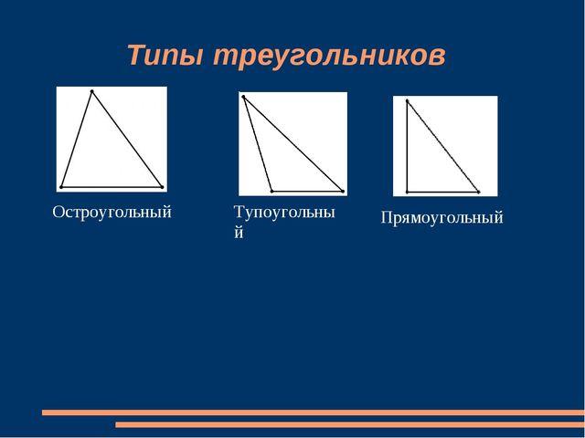 Типы треугольников Остроугольный Тупоугольный Прямоугольный