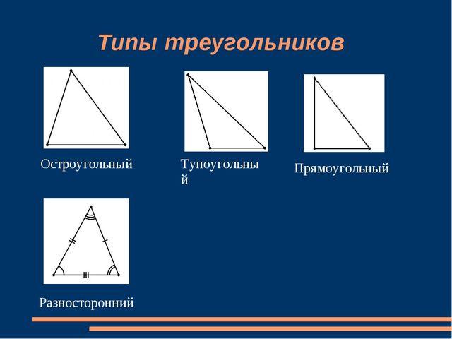 Типы треугольников Остроугольный Тупоугольный Прямоугольный Разносторонний