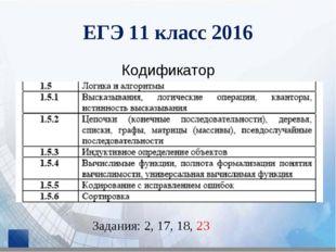 Кодификатор ЕГЭ 11 класс 2016 Задания: 2, 17, 18, 23