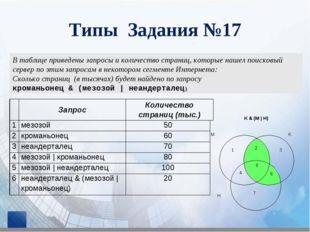 Типы Задания №17 В таблице приведены запросы и количество страниц, которые на