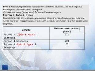 Р-06. В таблице приведены запросы и количество найденных по ним страниц некот