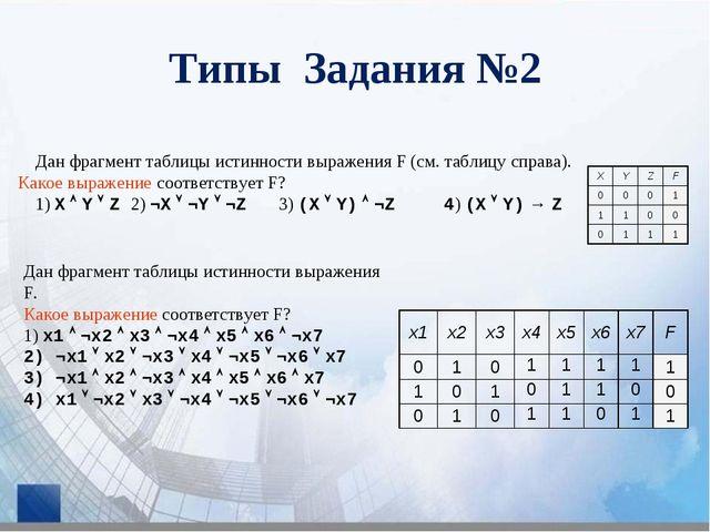 Типы Задания №2 Дан фрагмент таблицы истинности выражения F (см. таблицу спра...