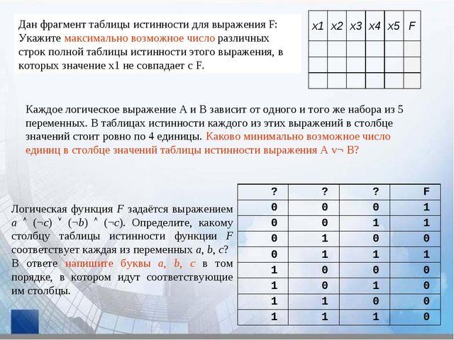 Дан фрагмент таблицы истинности для выражения F: Укажите максимально возможно...