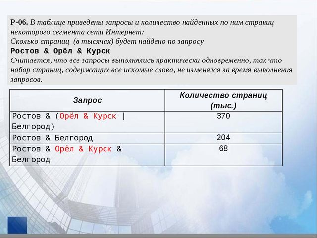 Р-06. В таблице приведены запросы и количество найденных по ним страниц некот...