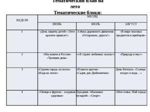 Тематический план на лето Тематические блоки:  НЕДЕЛЯ МЕСЯЦ ИЮНЬ ИЮЛЬ АВГУСТ