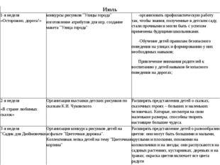 """Июль 1-я неделя «Осторожно, дорога!» конкурсы рисунков """"Улицы города"""" изготов"""