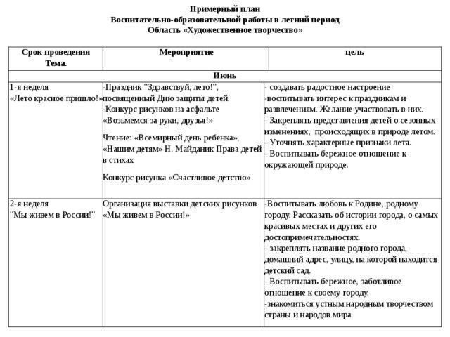 Примерный план Воспитательно-образовательной работы в летний период Область...