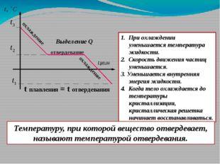 отвердевание охлаждение Выделение Q t плавления = t отвердевания 1. При охла