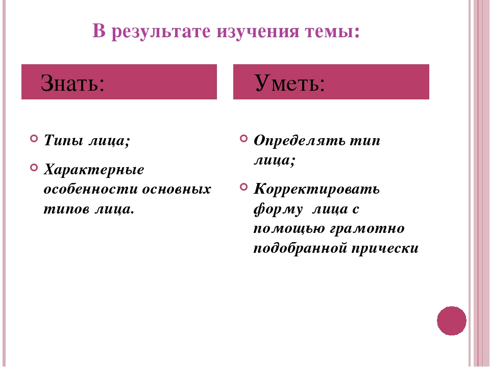 В результате изучения темы: Типы лица; Характерные особенности основных типов...