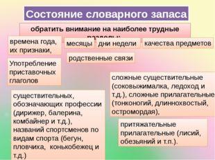 Состояние словарного запаса сложные существительные (соковыжималка, ледоход и
