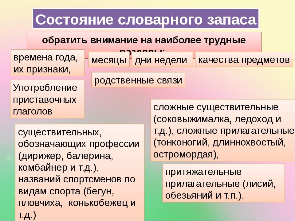 Состояние словарного запаса сложные существительные (соковыжималка, ледоход и...
