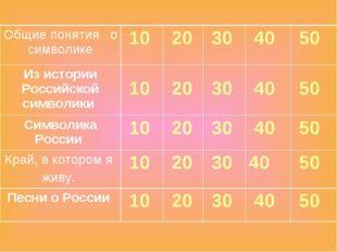 Общие понятия о символике 10 20 30 40 50 Из истории Российской символики