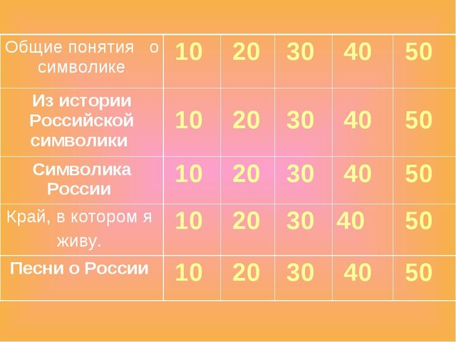 Общие понятия о символике 10 20 30 40 50 Из истории Российской символики...